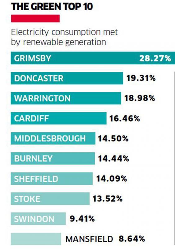 Grimsby1-graphic1